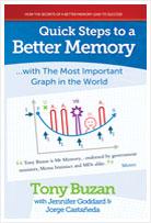 MASTER YOUR DOWNLOAD PDF BUZAN TONY MEMORY FREE