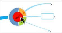new branch target - Hướng dẫn và cài đặt bản đồ tư duy IMindMap 6 Full